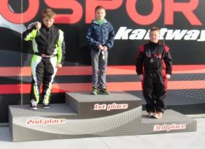 2nd place D