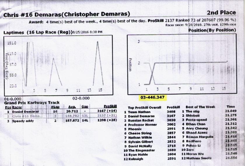 446 second lap