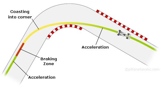 braking.png