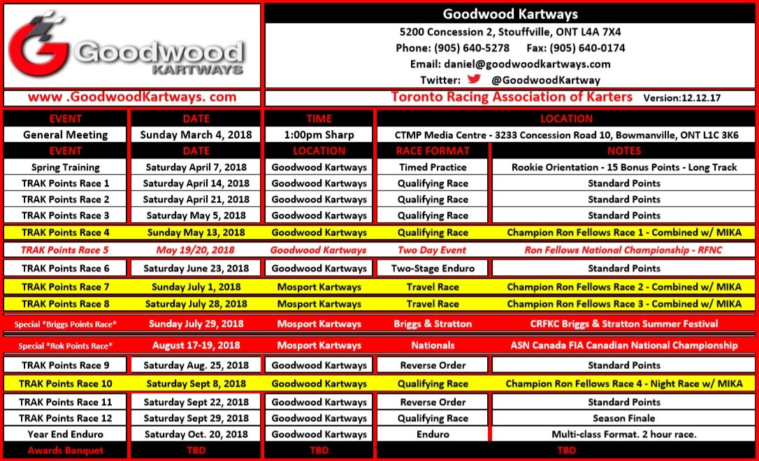Goodwood Schedule 2018 Club Racing