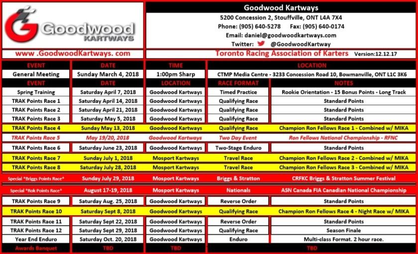 Goodwood Schedule 2018 Club Racing